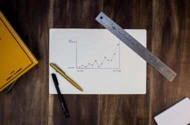 Marketingziele-Marketing-goals
